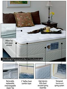 http://www.sterlingsleephospitality.com/cameo425a.html #hotel bedding supplies