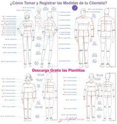 Imagen de cómo tomar las medidas para coser ropa para mujeres, hombres, niñas y niños
