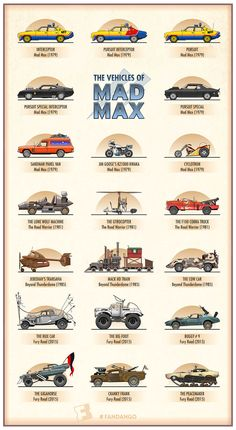 Do you have the right vehicle for post-apocalyptic terrain? Check out this poster featuring the vehicles of Mad Max. Do you have the right vehicle for post-apocalyptic terrain? Check out this poster featuring the vehicles of Mad Max. Mad Max Fury Road, Film Cars, Movie Cars, Auto Poster, Poster Poster, Mad Max Poster, Car Posters, Printable Poster, The Road Warriors