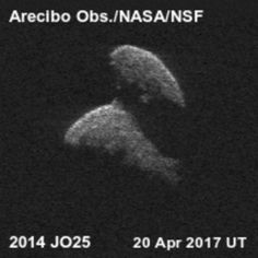 Radar images of close-passing large asteroid 2014 JO25, which swept near last week, show it looks a lot like Comet 67P/Churyumov–Gerasimenko, which was explored by the Rosetta spacecraft.
