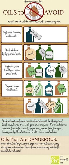 Essential Oils to Avoid Infographic More