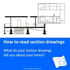 Click through to www.houseplanshelper.com for more on how to read section drawings, how to read house plans and more on home design. Blueprint Symbols, Floor Plan Symbols, Title Block, Free Floor Plans, Study Site, Section Drawing, Contour Line, House Plans And More, Roof Lines