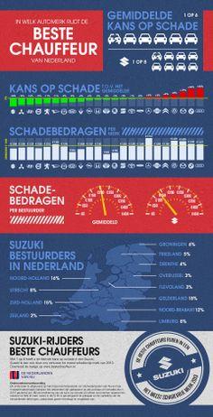 #autoverzekering #schade