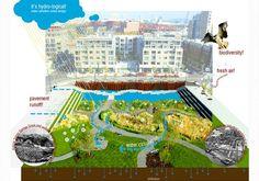 ATELIER DREISEITL • PORTFOLIO | Landscape Architecture | Tanner Springs Park