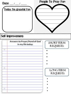 Prayer Journal Template.  Great way to organize your thoughts and keep your…