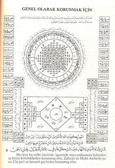 Black Magic For Love, Black Magic Book, Doa Islam, Islam Quran, Persian Tattoo, Dua In Urdu, Islamic Paintings, Islamic Dua, Islamic Messages