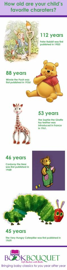Peter Rabbit was first published in 1902 making him over 100 years old! Find out the ages of other favorite characters on this infograph. Peter Rabbit Books, Giraffe Toy, Kids Story Books, Very Hungry Caterpillar, Book Characters, Your Child, Baby Gifts, Old Things, Children