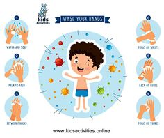 Wash Your Hands Posters! Free download ⋆ Kids Activities Hand Hygiene Posters, Teaching Kids, Kids Learning, Hand Washing Poster, Hand Quotes, Free Poster Printables, Cool Coloring Pages, Security Solutions, Kids Poster