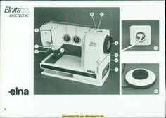 Elna Elnita Electronic ZZ Sewing Machine Manual  Manual includes: * Main parts. * Machine setup. * Threading machine. * Bobbin winding. * Drawing up lower thread. * Adjusting thread tension. * Program selection. * Stitch length. * Changing needle position. * ZigZag stitch. * Satin stitch. * Needle, thread and fabrics guide. * Accessories. * Replacing light bulb. * Cleaning the machine. * Problem solving section. * Much more. * 34 page instruction manual.