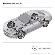 Mercedes-Benz Technic: Active Body Control (ABC)