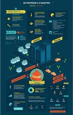 Aviva France Infographics by DHNN Creative Agency , via Behance #infographics #webdesign #illustrations #isometric