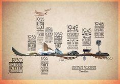 Infographics lips drawing - Drawing Tips Timeline Diagram, Art Timeline, Timeline Design, History Timeline, Book Design, Layout Design, Type Logo, Drawing Tips, Museum