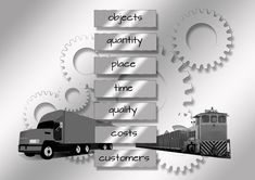 Apple Packers and Movers Surat Transportation Solutions, Agriculture Tractor, Cement Mixers, Relocation Services, Packers And Movers, Moving Services, Marketing And Advertising, Management, Trucks