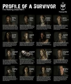 The Walking Dead Personality Chart - Original Version
