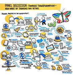 Graphic Recording: Gesellschaft für Internationale Zusammenarbeit (GIZ) - Agenda 2030: Theory and Practice