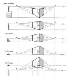Drone Design: Perspective Tap the link to see a .-Drohnen-Design: Perspektive Tippen Sie auf den Link, um eine großartige Auswahl… Drone Design: Perspective Tap the link to see a great selection of drones and … – # Drones design - Perspective Drawing Lessons, Perspective Sketch, How To Draw Perspective, 3 Point Perspective, Interior Design Sketches, Sketch Design, Drawing Techniques, Drawing Tips, Basic Drawing