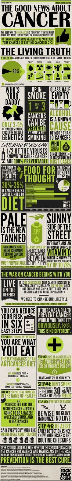 Good News About Cancer Infographic | ^ https://de.pinterest.com/redlippedgirl/busy-busy-bee/