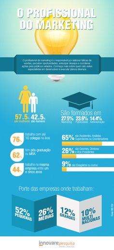 #marketing #publicidade #advertising #propaganda #producao #graduacao #gerencia #estagio #pme #multinacional #business #negocio #profissional #mkt #innovare #innovarepesquisa #pesquisa #dados