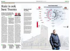 How regional are both clubs in the tonight derby FC Twente - Hercles?  © De Twentsche Courant Tubantia