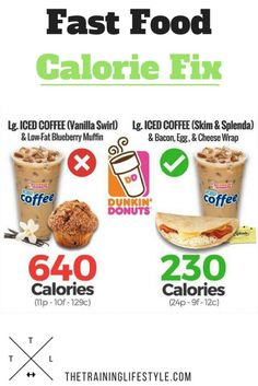 """Looking for a healthier fast food calorie option? Don't be fooled by terms like """"low-fat"""". Many times the calories in those options are nearly the same. One of my favorite diet tips when eating out is Low Calorie Fast Food, Healthy Fast Food Options, Fast Healthy Meals, Healthy Snacks, Healthy Eating, Healthy Recipes, Low Carb, Healthy Weight, Fast Food Breakfast"""
