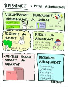 School Fun, Primary School, Learn Finnish, Finnish Language, Life Quotes Pictures, Life Philosophy, School Subjects, Teaching Writing, Learn To Read