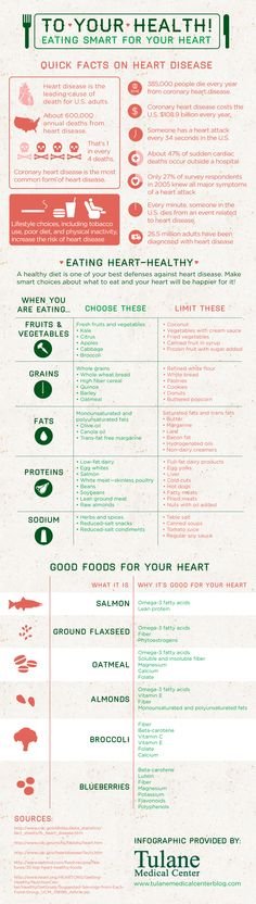 Eating for a Healthy Heart Infographic Get a FREE health and fitness plan at www.custombodz.com  #health #health&fitness #hearthealth