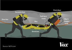 New information suggests the 12 Thai boys trapped in a cave were medicated and carried out on stretchers during the rescue operation. Monsoon Rain, Northern Thailand, Soccer Coaching, Youth Soccer, Navy Seals, Thing 1 Thing 2, Stunts, Boys Who, Firefighters