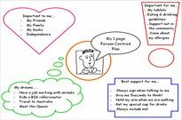 118 best person centred planning images on pinterest learning 1 page profiles or person centred plans examples from inclusive communication essex maxwellsz
