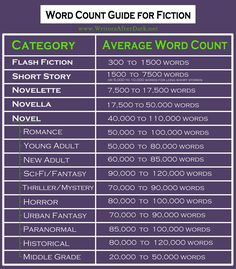 Word Count Guide for Fiction