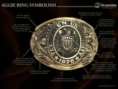 Texas A & M University Aggies - explaining the Aggie ring 's symbolism