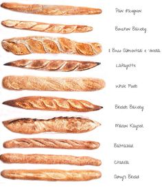 Baguette kinds, food vocabulary. *Follow me to other food pins*