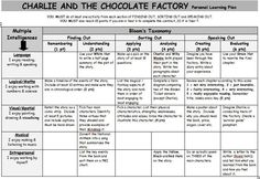 Charlie and the Chocolate Factory PLP. A Gardner's Mulitple Intelligence and Bloom's Taxonomy grid of activities based on the novel Charlie and The Chocolate Factory by Roald Dahl