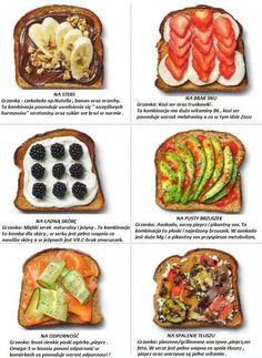 GRZANKA DOBRA NA WSZYSTKO :) Super pomysł na lekki posiłek...