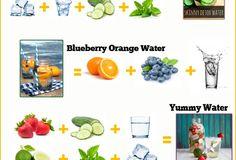 Best lekker detox drankje combo's om gewicht te verliezen [infographic]