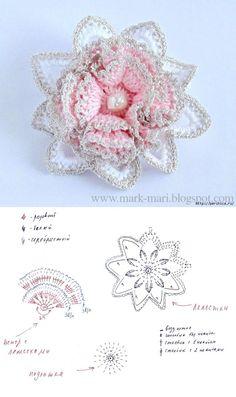 """Sihirli çiçek """"Prenses Lolly"""" kanca - usta-sınıfı"""