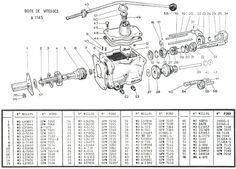 Vue 233 Clat 233 E Et Nomenclature Bo 238 Te De Vitesse T84 Jeep