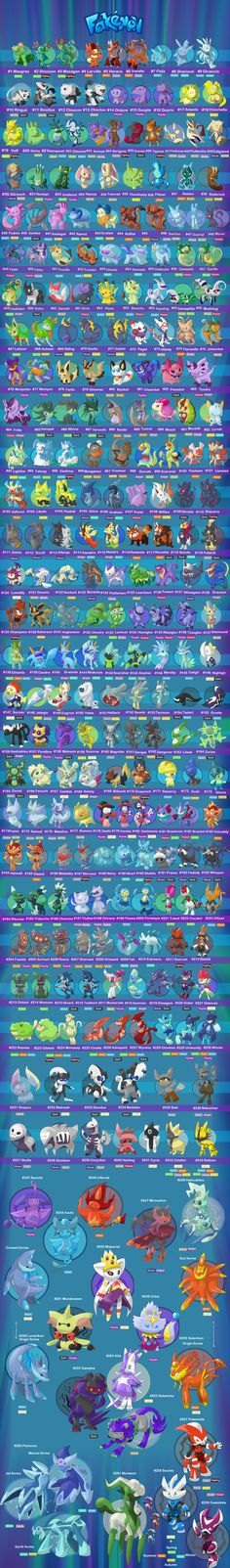 """I finally started my own fakedex about a year ago, and it's continually a work in progress as I revamp and add/remove guys, but here's a good """"final"""" form for now. Oh, the bird legendary ..."""