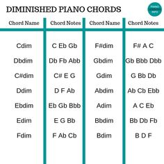 Here a chart of all diminished chords. Enjoy! Free Guitar Lessons, Piano Lessons, Music Lessons, Gibson Les Paul, Electric Guitar Lessons, Music Chords, Guitar Chords, Le Piano, Singing Lessons