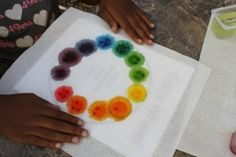 tutorial on how to make a color wheel with a pattern showing how many drops of food coloring to place for the paper towel to soak up.  The result-- seeing primary colors creating the other colors in the color wheel.