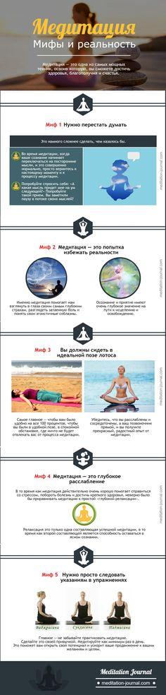 Mifi o meditacii