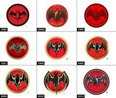 Historia y evolución del Logo de Barcardi