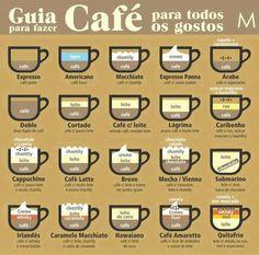 24 de maio – Dia do Café – Food for Healty Cafe Menu, Menu Café, Coffee Type, I Love Coffee, Coffee Break, Coffee Shop, Coffee Coffee, Coffee Lovers, Real Coffee