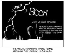 xkcd: Conditional Risk