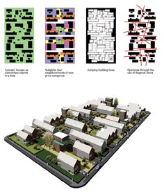 Rural masterplan based on housing as objects in the argicultural landscape. Bloembollenhof, Netherlands by Architecture + Urbanism. Landscape And Urbanism, Urban Landscape, Landscape Design, Urban Design Diagram, Urban Design Plan, Concept Architecture, Architecture Design, Urban Concept, Urban Agriculture