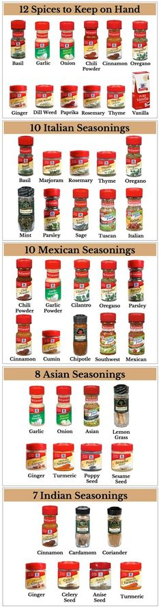 Creative Stuff: Great suggestion of spices to keep on hand & what spices to put together to create certain ethnic flavors.
