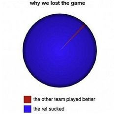 HAHAH this one is good. I'm not usually for making excuses but seriously, MS refs suck! Just hope they get better in HS!