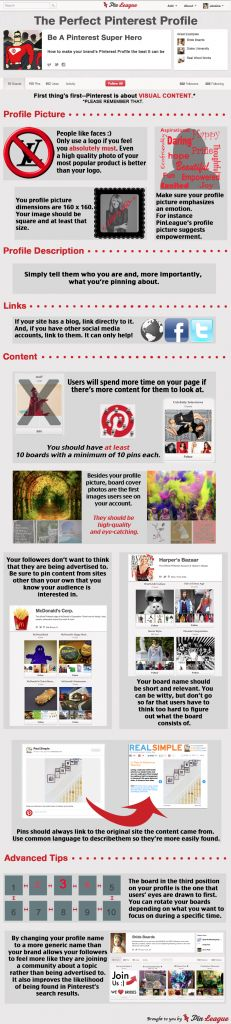 Perfect Pinterest Profile Check-List [Infographic]