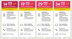 🔥 Bon plan : Sosh baisse également ses prix avec des offres quadruple play dès 15 euros/mois - http://www.frandroid.com/bons-plans/429225_%f0%9f%94%a5-bon-plan-sosh-baisse-egalement-ses-prix-avec-des-offres-quadruple-play-des-15-eurosmois  #Bonsplans, #Telecom