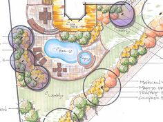 Landscape Designs «Hively Landscaping Source by kcolleran