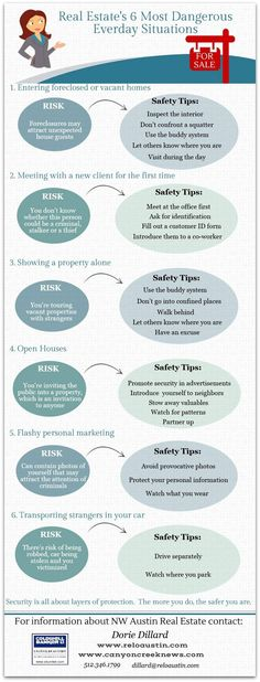 6 Most Dangerous Everyday Situations in Real Estate.  A Great Infographic to remind us all to make Safety Priority #1 from Dorie Dillard. #realtorsafety